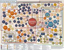 ObamaCare Chart SC