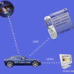 GPS-Vehicle-Tracking (1)