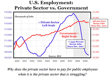 Public-Employees83624