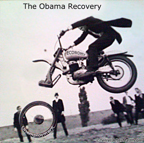 Obama Recovery SC Does Believing in the Obama Recovery Make It Real?