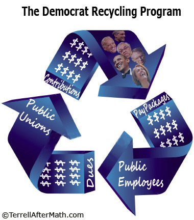 Democrat Recycling Program SC Taxpayers Fuel Democrat Party Corruption