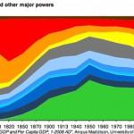 Economic History 634x286