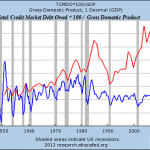 total-credit-GDP
