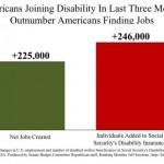 DisabilityVsJobs