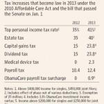 new_tax_chart