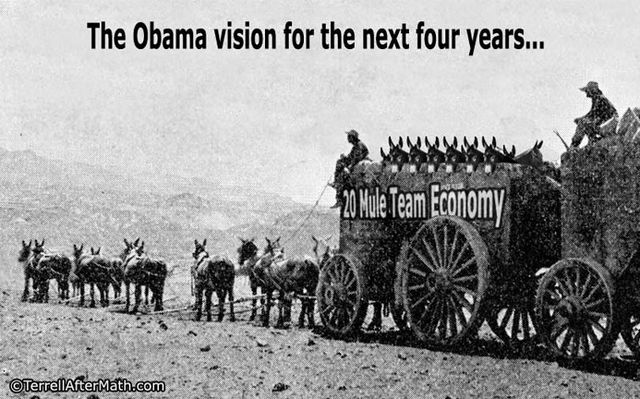 Obama's Vision: A Totalitarian State | Obama Birthplace Controversy