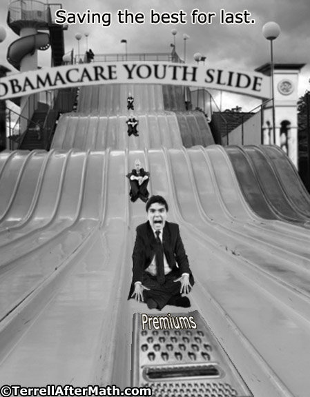 Obamacare Greater Premiums SC