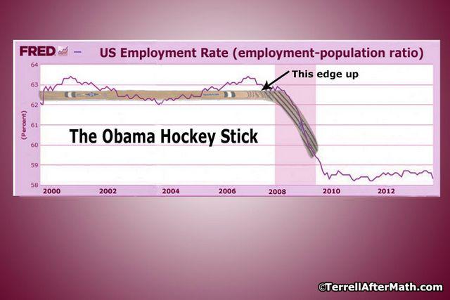 Obama Hockey Stick Unemployment SC