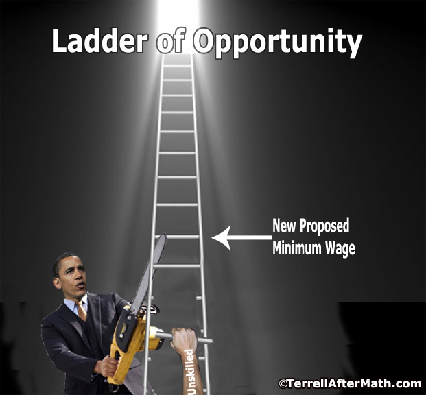 Obama Minimum Wage Opportunity Unemployment SC