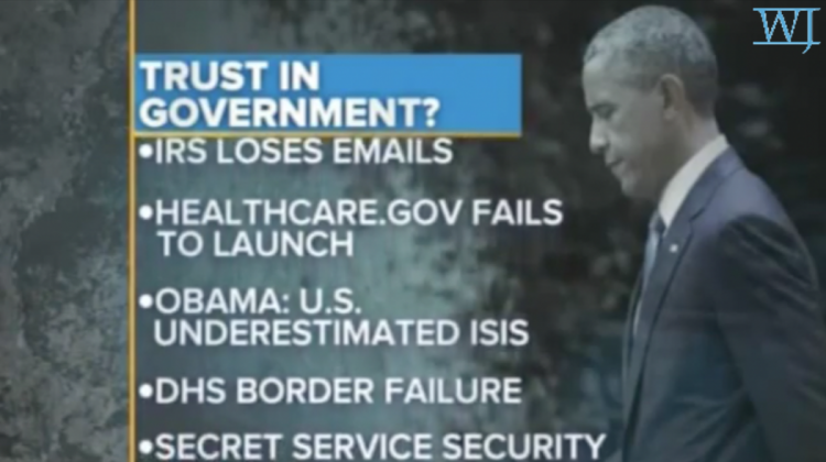 Obama failures in gov