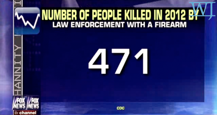 Officers killed on duty