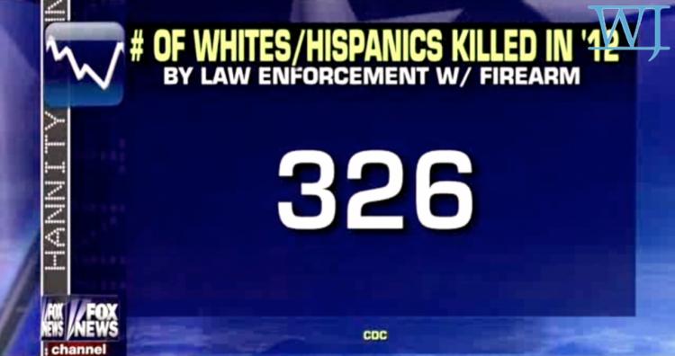 Number of whites/hispanics killed by cops