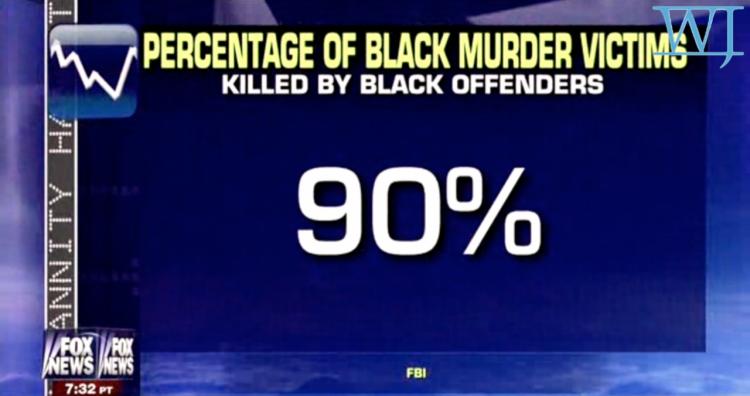 percent killed by blacks