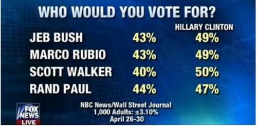 Image Credit: Fox News (screen capture)