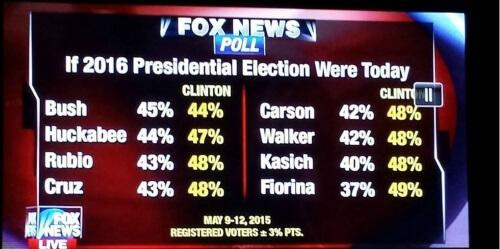 Fox News Screen Shot - Rand Paul - R