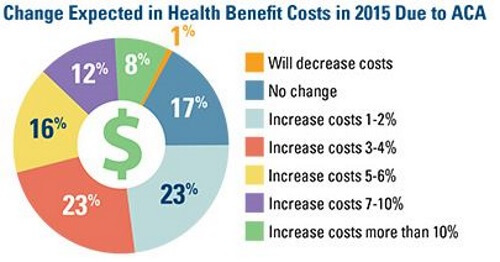 Image Credit: International Foundation of Employment Benefits