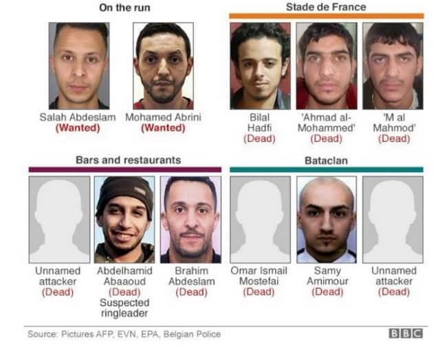 BBC Graphic - Paris Attackers