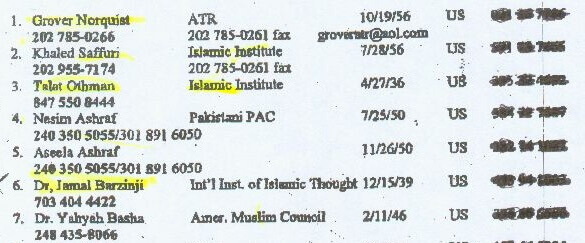 Othman on April 2001, White House guest list.