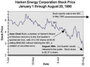 Harken_Stock_Drop_1990