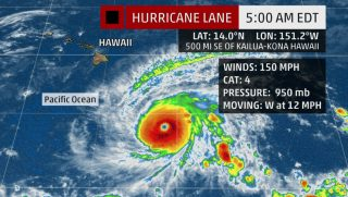 Hurricane Lane on a radar