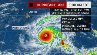 Hurricane Lane on a radar