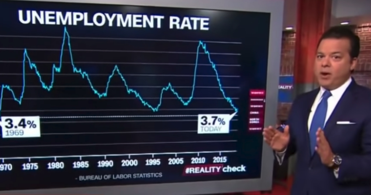 CNN's John Avlon shows a graph of the nation's unemployment rate over the past 50 years.